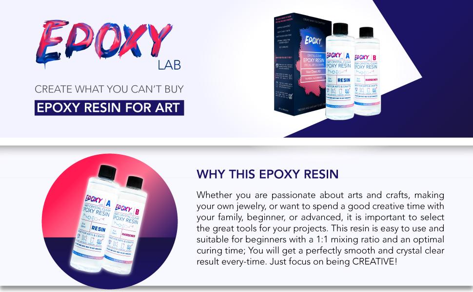 Epoxy Lab Resin Art Header