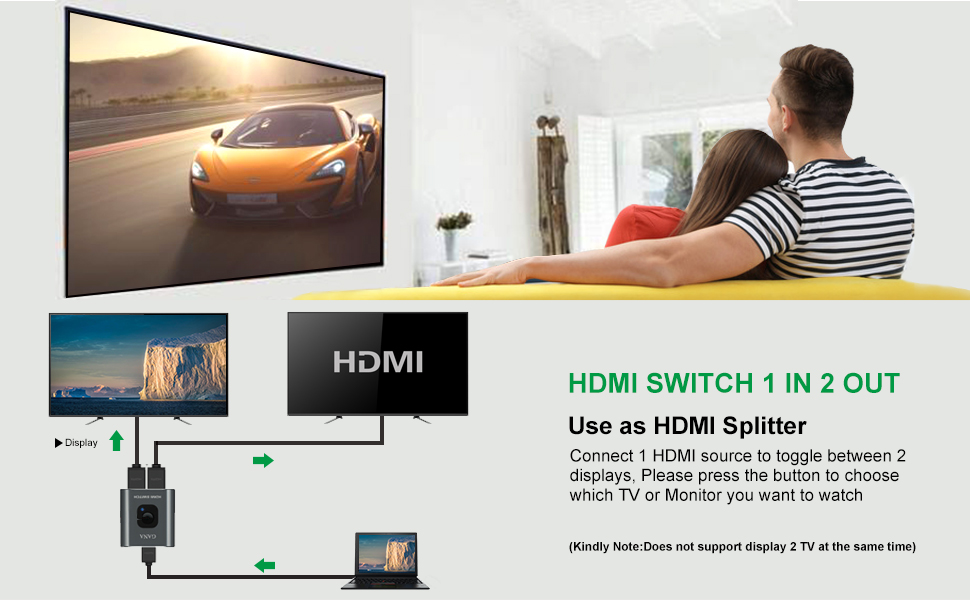HDMI SWITCH 1 IN 2 OUT