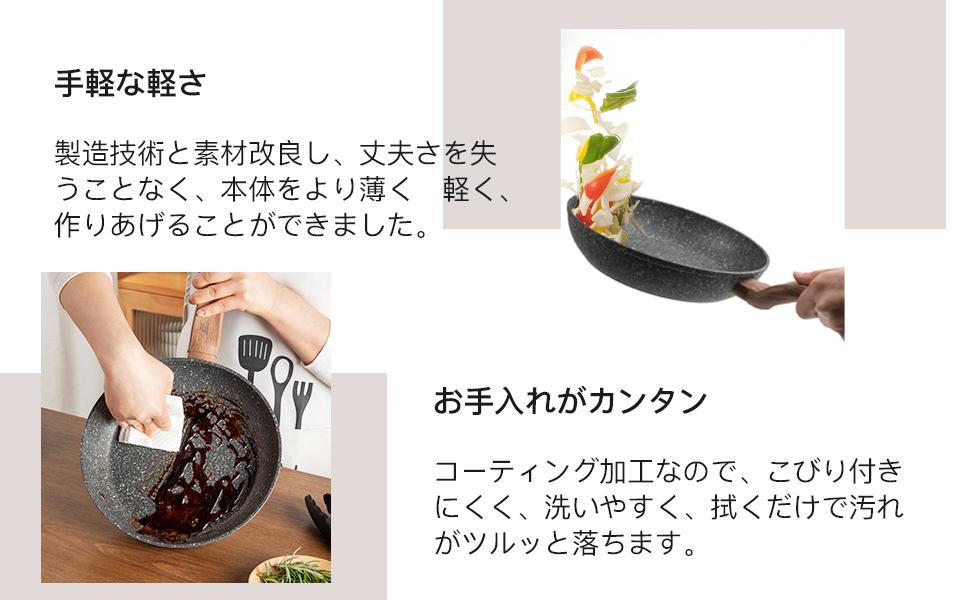 製品の説明