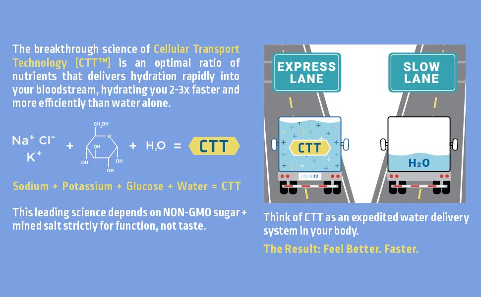 liquid-iv-hydration-multiplier