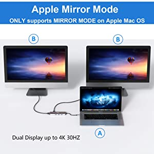 hdmi extended display to 2 monitors