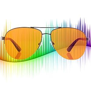 Glasses Blue Light Blocking Spectrum