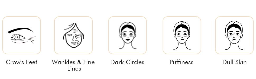 acne & scars, dark spots and pigmentation,dark circles,uneven skin tone,pro active skin care
