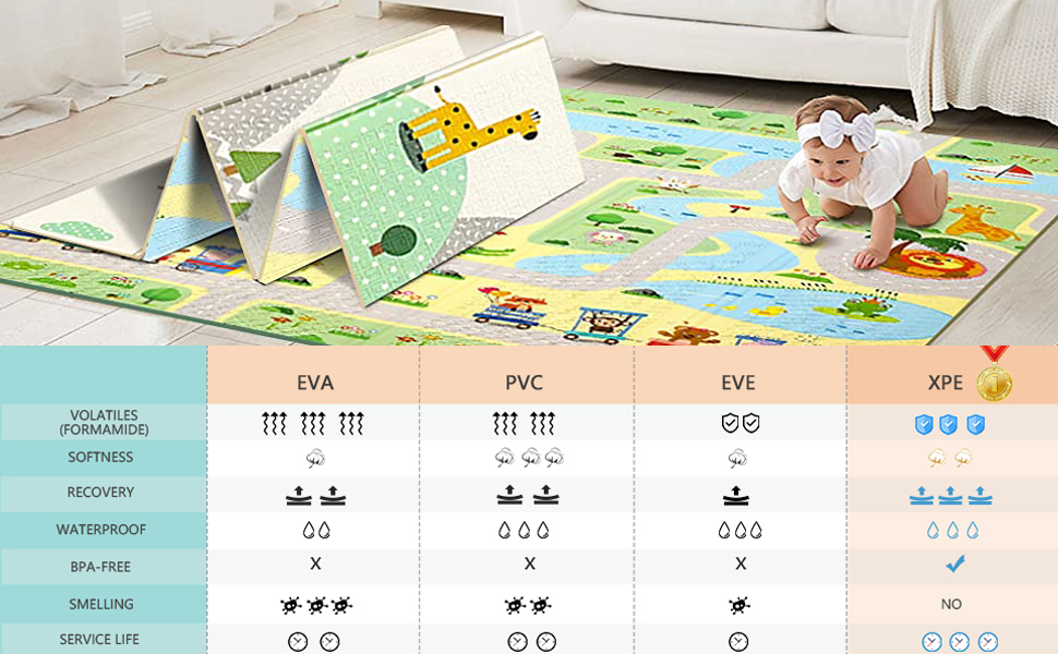 Folding Crawling Mat for Baby Double Sided