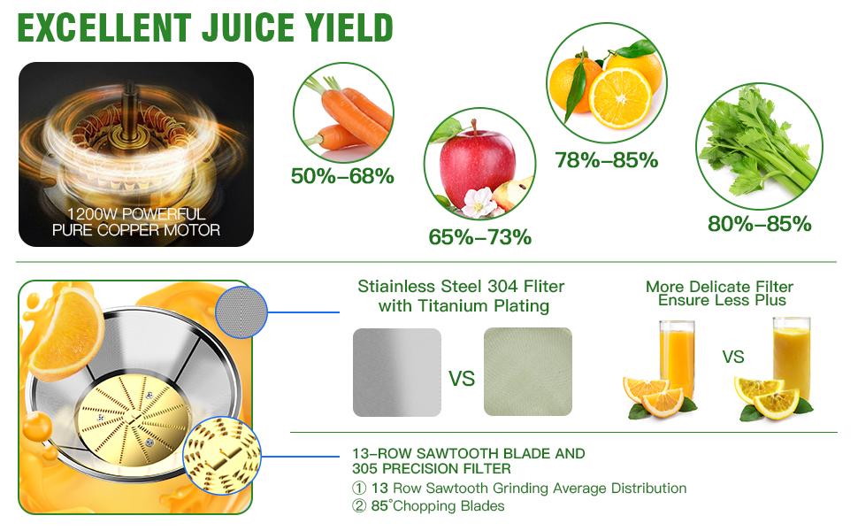 Excellent Juice