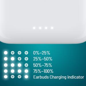 Charging Indicator