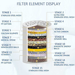 15 Stage Water Filter