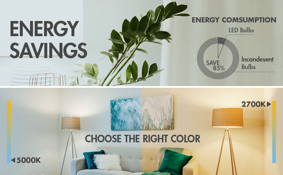 Energy savings with energy efficient led bulbs