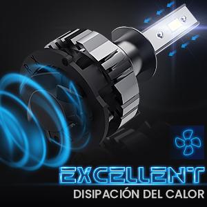 H1 LED 12000LM Bombillas Faros Delanteros para Coches, Kits de Conversión LED 12V, 6000K: Amazon.es: Coche y moto