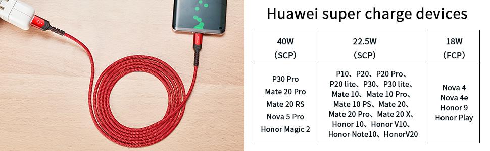 jsaux 5a usb c cable