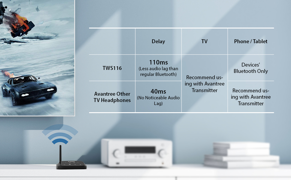 wireless earbuds for tv
