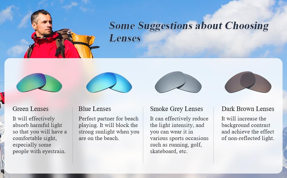 Lens choice