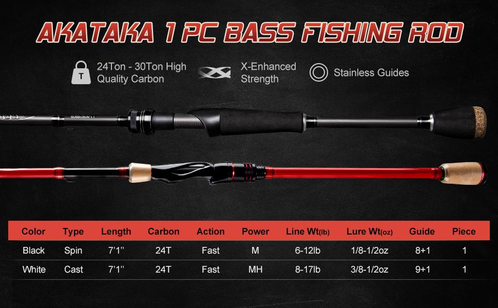 Akataka 1pc bass fishing rod