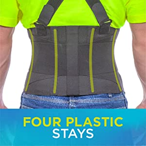 four plastic stays prevent the brace from rolling while carrying