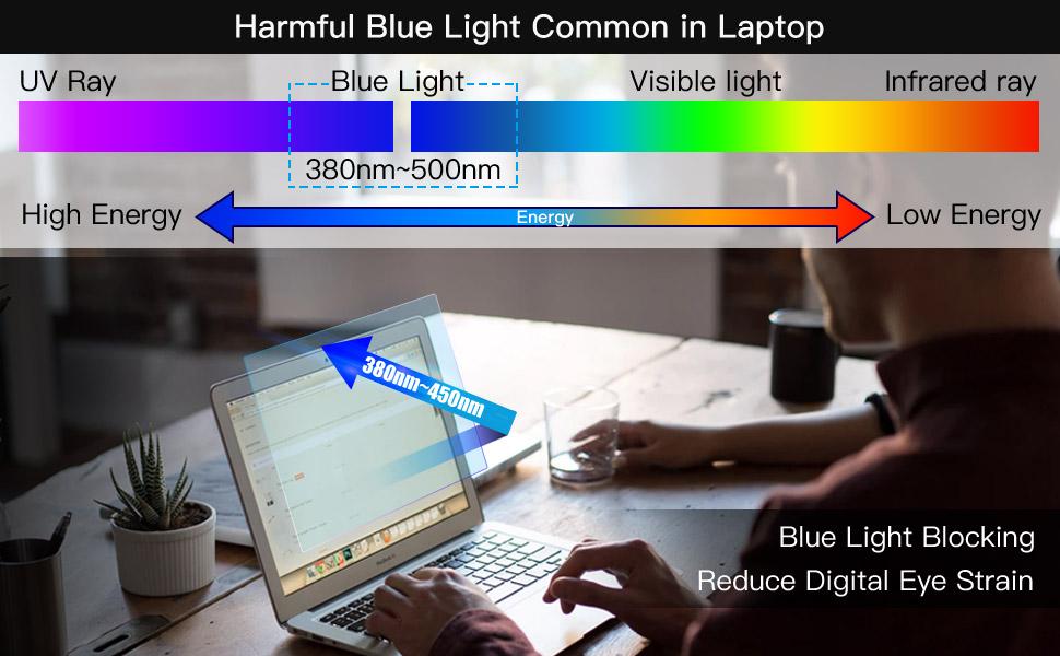macbook air 13 screen protector