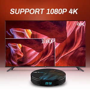 1080P 4K resolution and 3D Movies