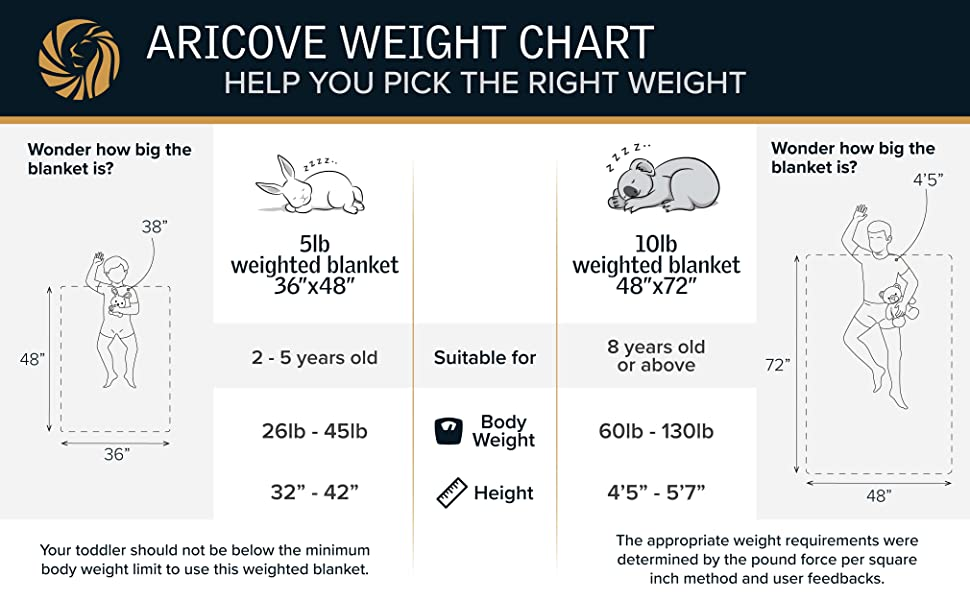 weight size chart aricove kids toddlers