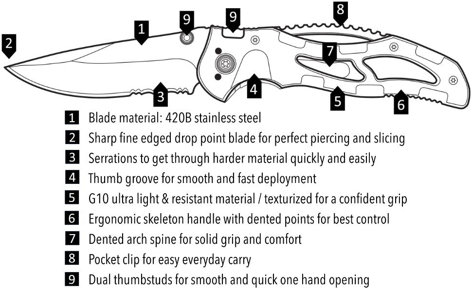 swat knife tactical knife folding knife pocket knife edc knife gear bushcraft survival