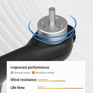 Langlebiger bürstenloser Motor