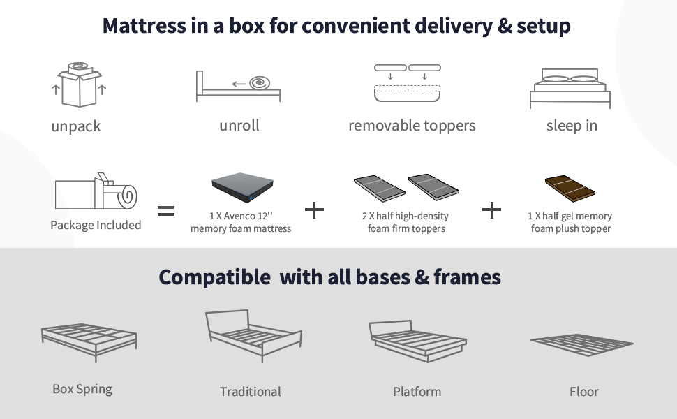 mattresses queen, foam mattress queen, mattress in a box, bed in a box, bed mattress
