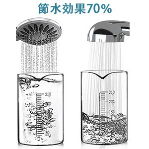 シャワーヘッド 高水圧 強力