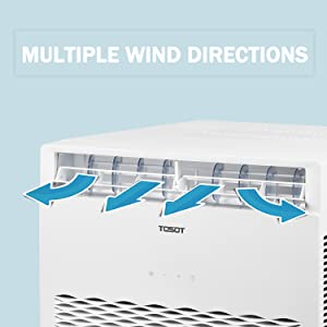 Multiple Wind Directions