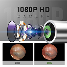 1080p HD Camera and 6 AI Control LED Lights