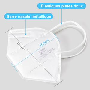 masques ffp2 dimensions adapté au visage européen français