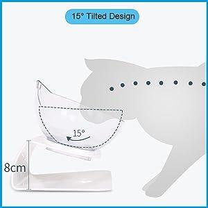 15° Tilt Design