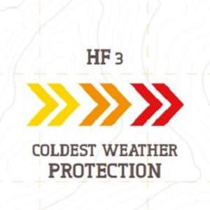 hot shot heat factor 3