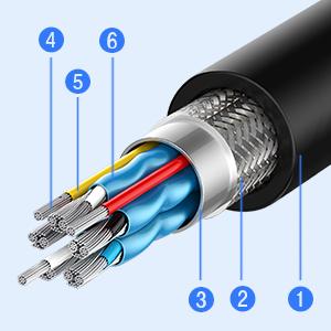 64k displayport cable