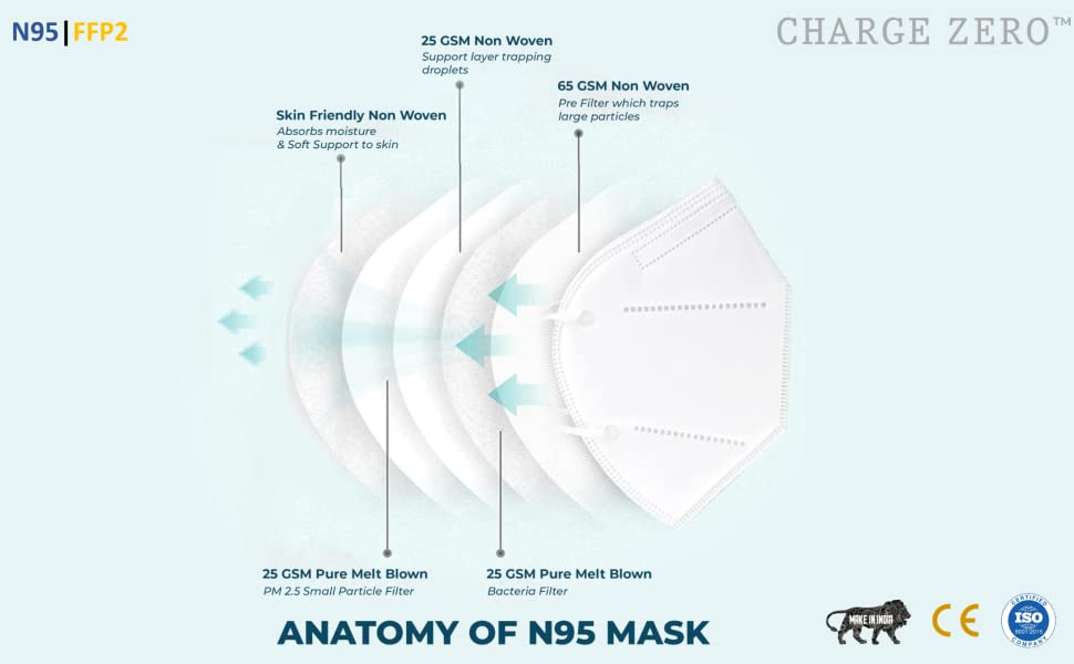Anatomy of Charge Zero N95 Mask