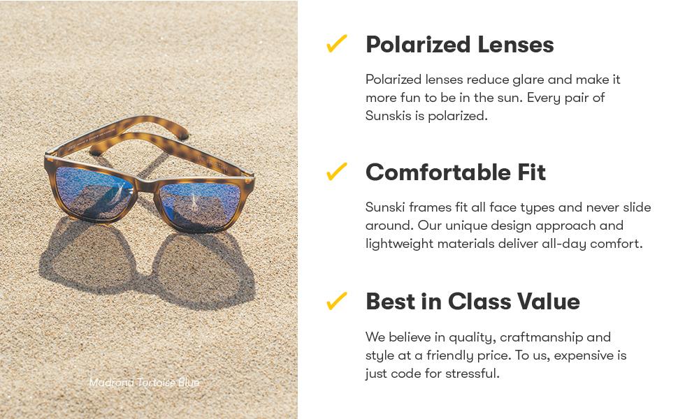 Polarized lenses, fit, value