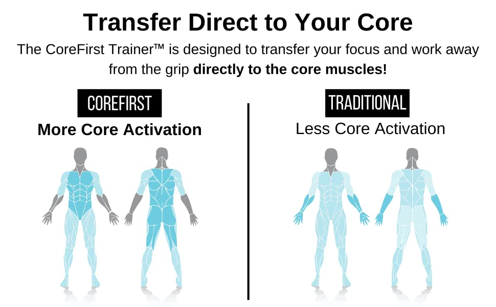 CoreFirst Trainer explaining energy transferring direct to your core