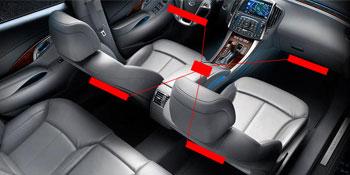 BukNikis 2 in 1 car interior atmosphere lights - installation position