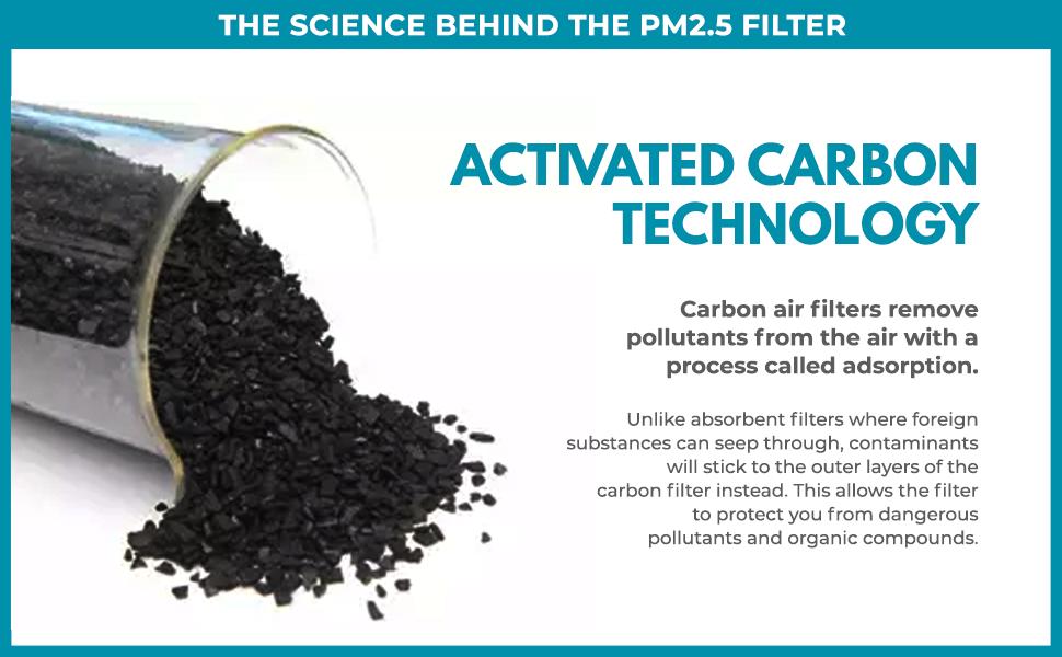 Airnex pm2.5 filter set