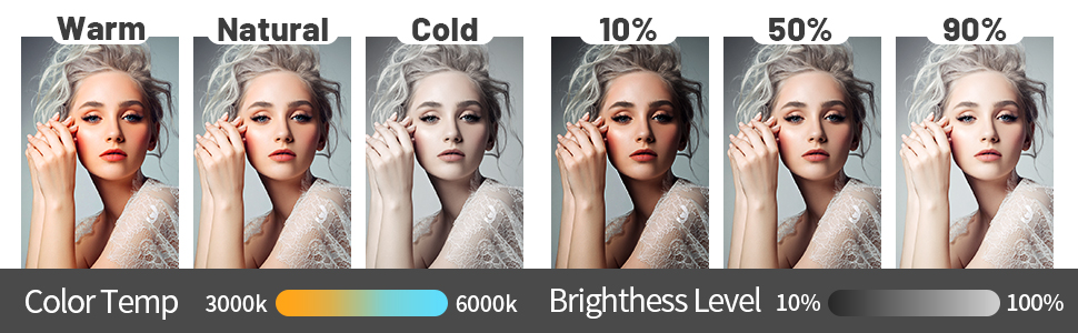 Brightness and color temperature of Circle Light