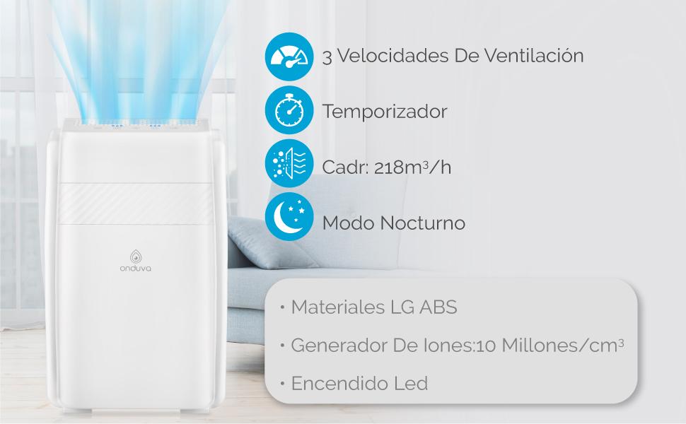 Onduva Purificador de Aire HEPA e Ionizador de Aire XXL | Prefiltro | Filtro HEPA | Filtro Carbon Activado | Catalizador Frío: Amazon.es: Hogar