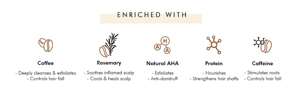 Coffee Cleanses Exfoliates Argan Oil Natural AHA Exfoliates Protein Nourishes Caffeine Hair Fall
