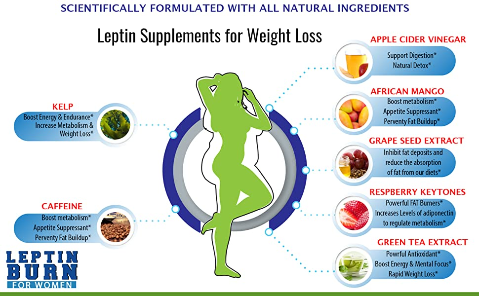 Leptin burn is fat burner for women and best weight loss pills.