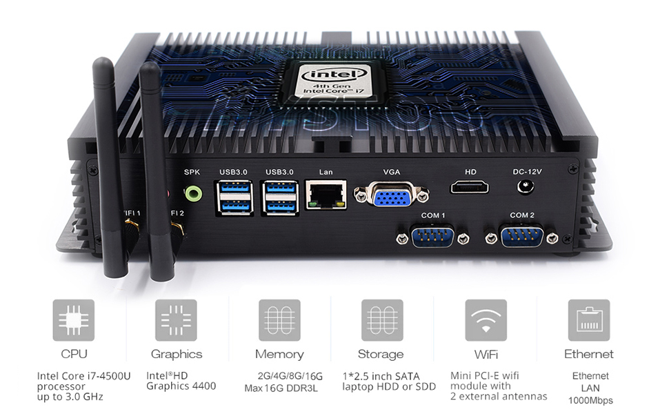 HYSTOU Intel Core i7-4500U de cuarta generación Haswell Procesador ...