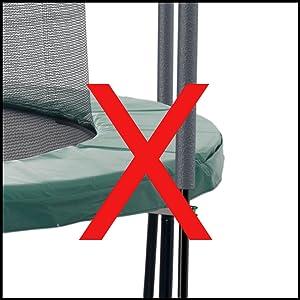 Randafdekking niet geschikt voor trampolines met binnennet