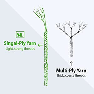 single ply yarn