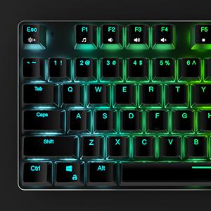 anti-ghosting keyboard