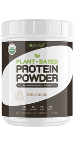 cacao protein powder nutrition