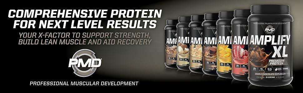 Premium whey protein for healthy lifestyle. Optimum Nutrition