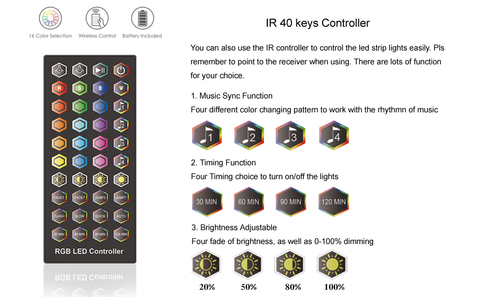 Remote Control LED Strip Lights