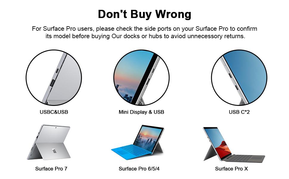 Don't buy wrong