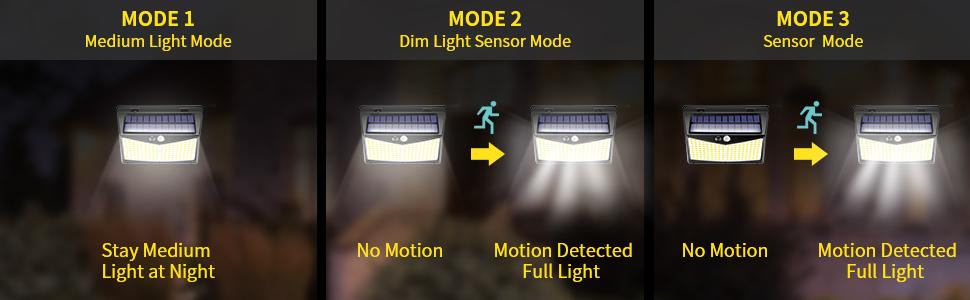 soloar motion sensor light outdoor