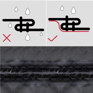 Waterproof Layer